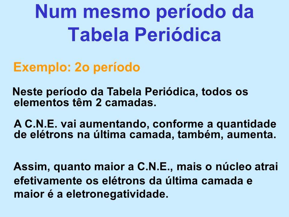 Num mesmo período da Tabela Periódica Assim, quanto maior a C.N.E., mais o núcleo atrai efetivamente os elétrons da última camada e maior é a eletrone