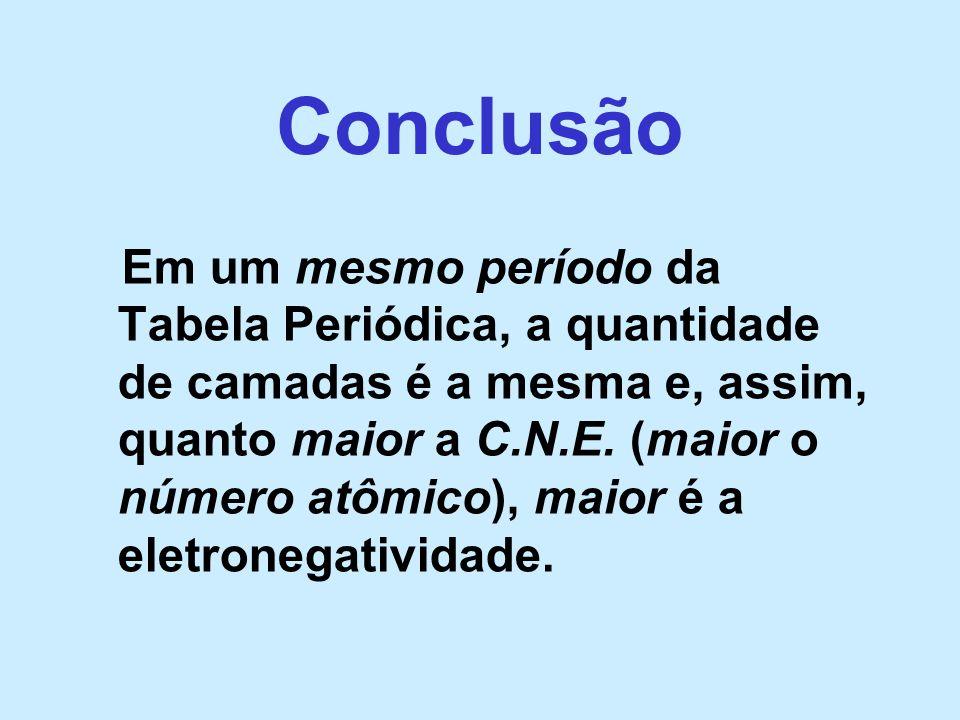 Conclusão Em um mesmo período da Tabela Periódica, a quantidade de camadas é a mesma e, assim, quanto maior a C.N.E. (maior o número atômico), maior é