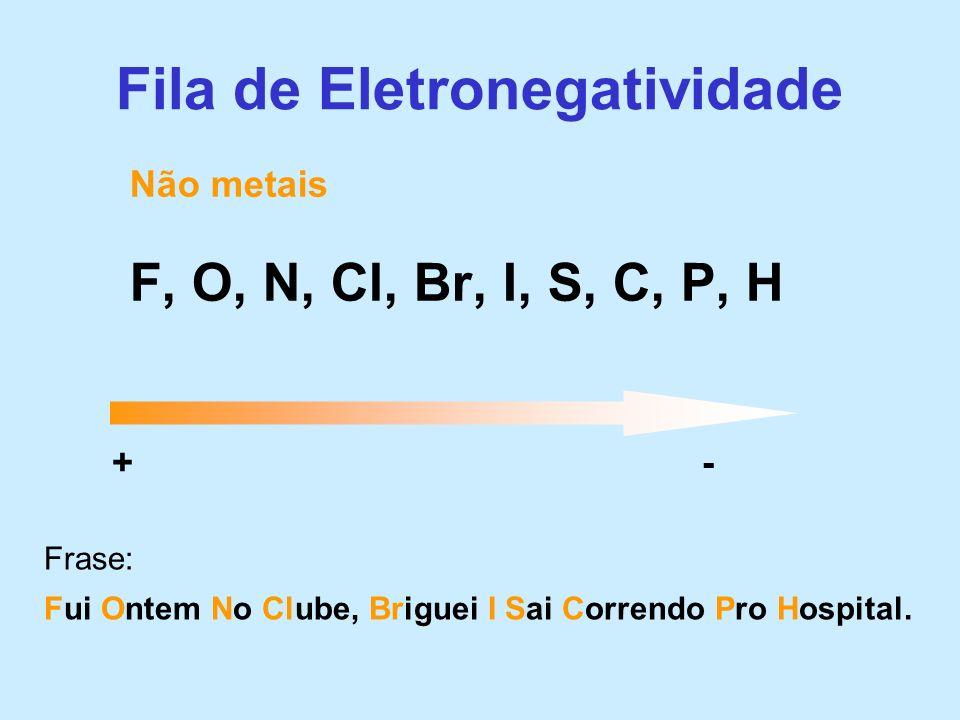 Fila de Eletronegatividade Não metais F, O, N, Cl, Br, I, S, C, P, H + - Frase: Fui Ontem No Clube, Briguei I Sai Correndo Pro Hospital.