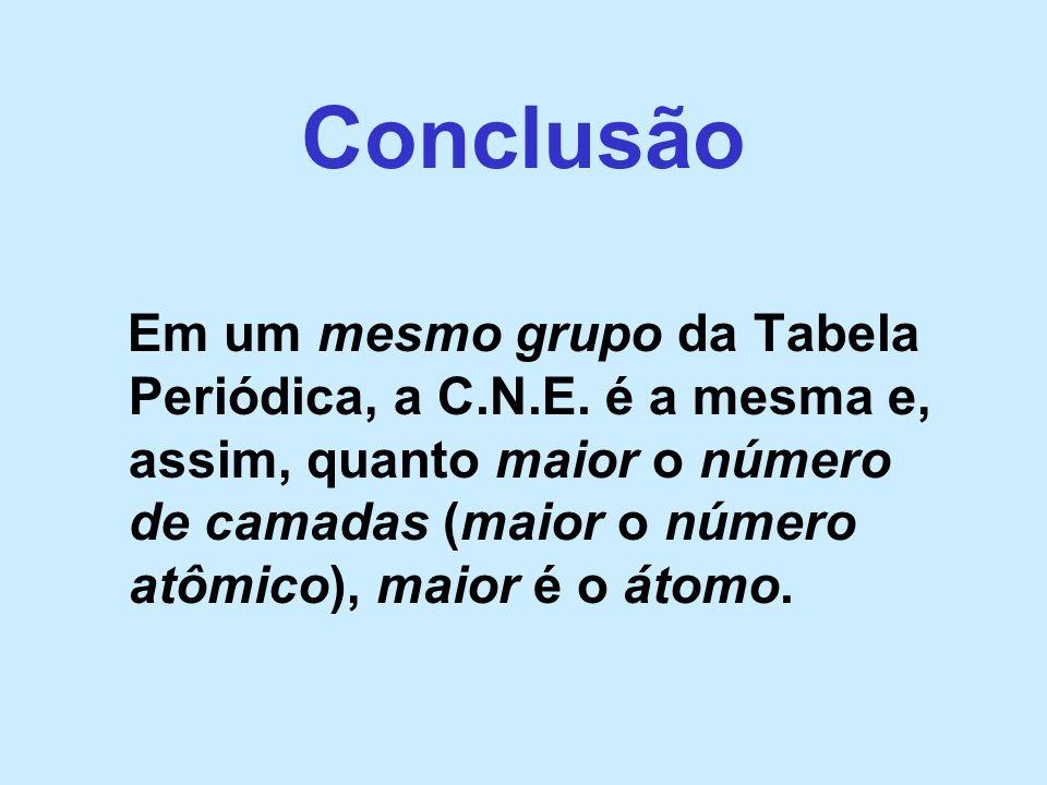 Conclusão Em um mesmo grupo da Tabela Periódica, a C.N.E. é a mesma e, assim, quanto maior o número de camadas (maior o número atômico), maior é o áto
