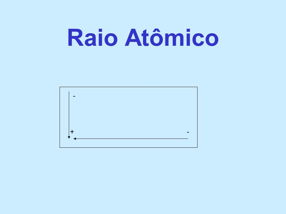 Eletronegatividade Indica se um átomo de um elemento químico qualquer consegue atrair facilmente elétrons seus ou de um outro átomo qualquer.