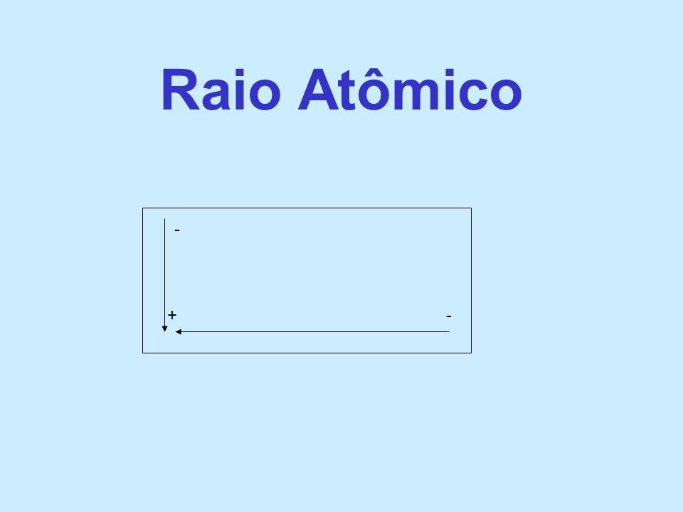 Raio Atômico + - -