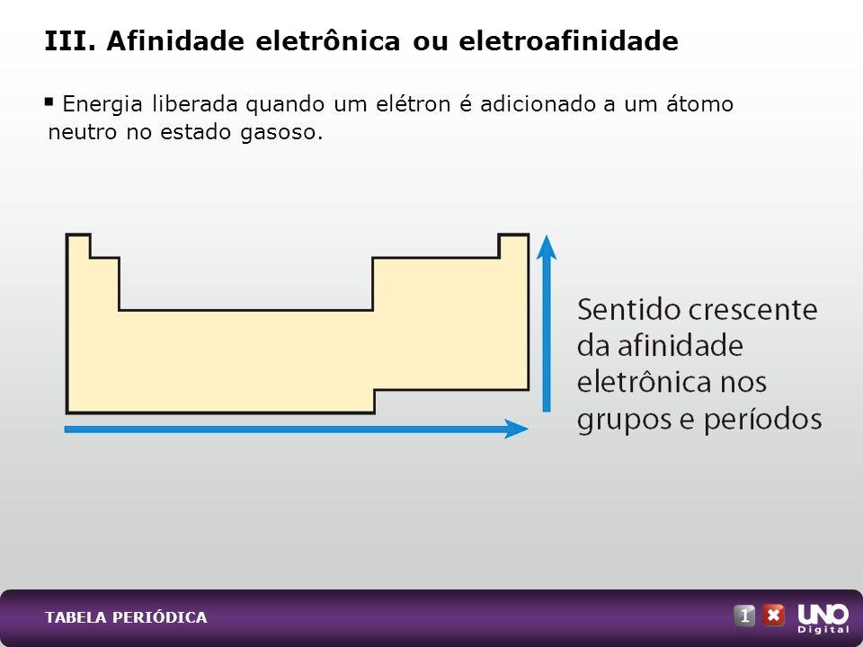 III. Afinidade eletrônica ou eletroafinidade Energia liberada quando um elétron é adicionado a um átomo neutro no estado gasoso. TABELA PERIÓDICA