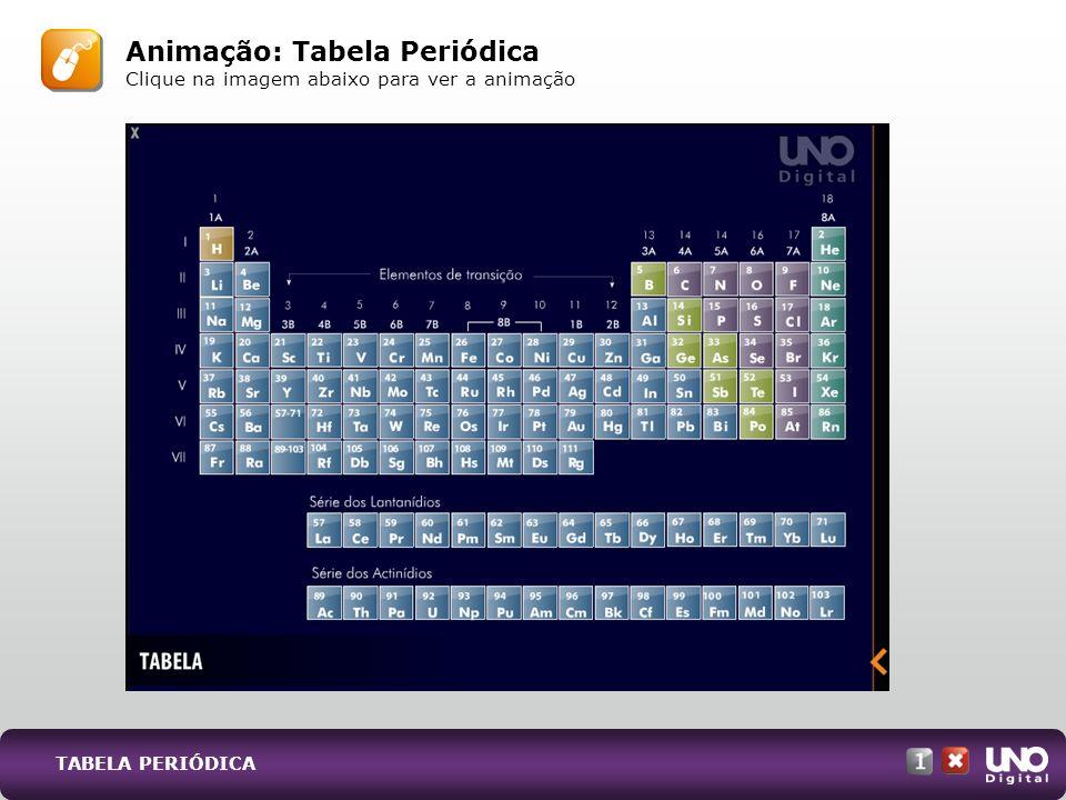 Animação: Tabela Periódica Clique na imagem abaixo para ver a animação TABELA PERIÓDICA