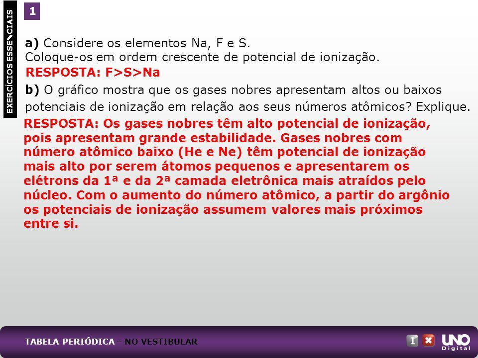 a) Considere os elementos Na, F e S. Coloque-os em ordem crescente de potencial de ionização. b) O gráfico mostra que os gases nobres apresentam altos