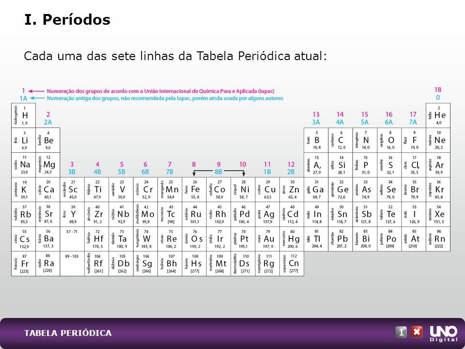 Cada uma das 18 colunas da Tabela Periódica atual Reúnem elementos com propriedades semelhantes.