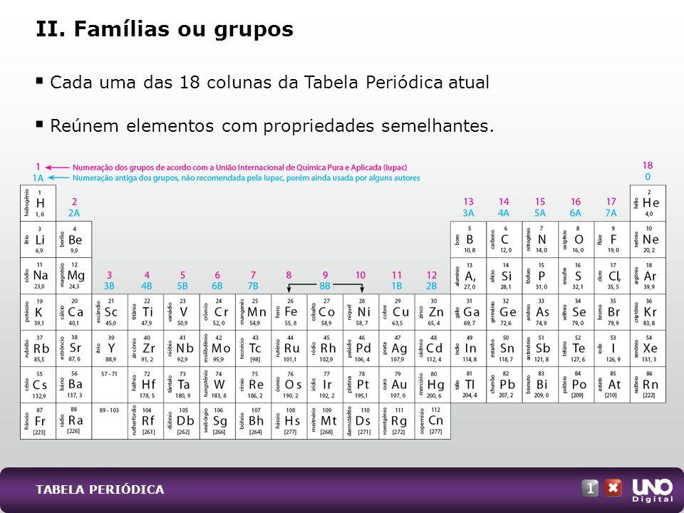 Cada uma das 18 colunas da Tabela Periódica atual Reúnem elementos com propriedades semelhantes. II. Famílias ou grupos TABELA PERIÓDICA