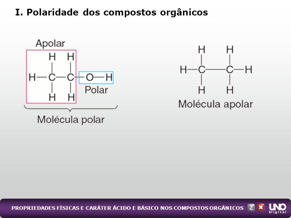 PROPRIEDADES FÍSICAS E CARÁTER ÁCIDO E BÁSICO NOS COMPOSTOS ORGÂNICOS I. Polaridade dos compostos orgânicos