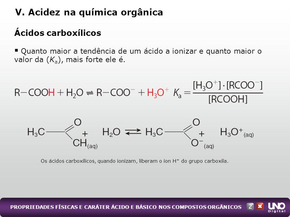 PROPRIEDADES FÍSICAS E CARÁTER ÁCIDO E BÁSICO NOS COMPOSTOS ORGÂNICOS Ácidos carboxílicos Quanto maior a tendência de um ácido a ionizar e quanto maio