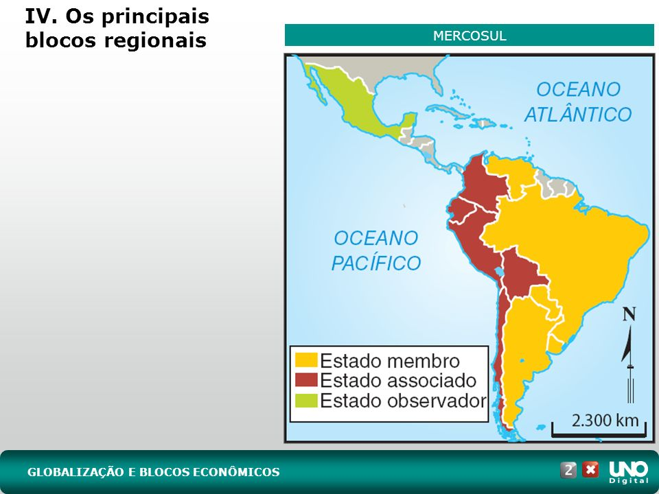 GLOBALIZAÇÃO E BLOCOS ECONÔMICOS IV. Os principais blocos regionais MERCOSUL