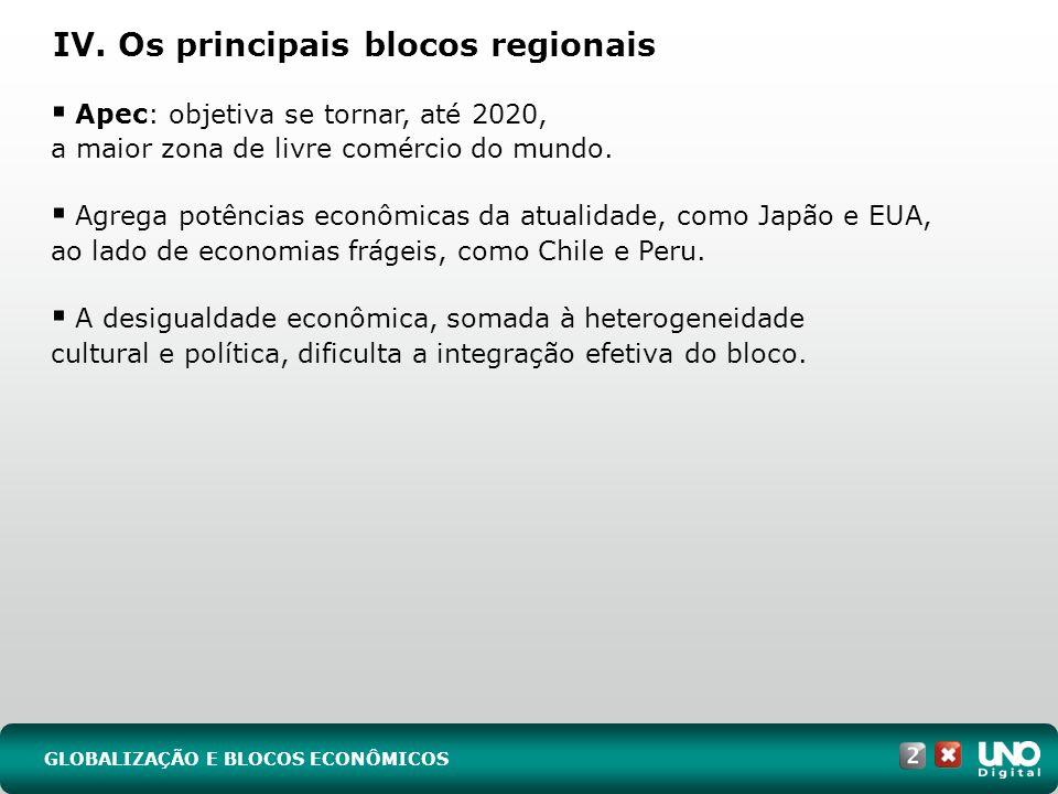 IV. Os principais blocos regionais GLOBALIZAÇÃO E BLOCOS ECONÔMICOS Apec: objetiva se tornar, até 2020, a maior zona de livre comércio do mundo. Agreg