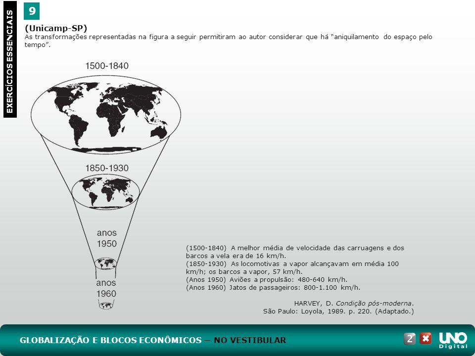 9 EXERC Í CIOS ESSENCIAIS (Unicamp-SP) As transformações representadas na figura a seguir permitiram ao autor considerar que há aniquilamento do espaço pelo tempo.