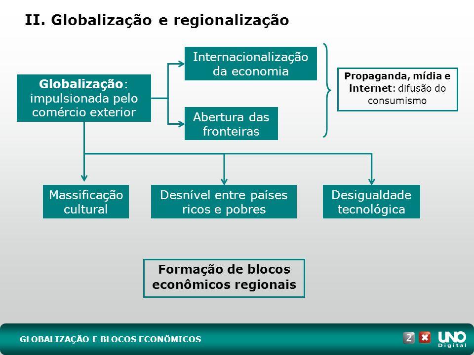 II. Globalização e regionalização GLOBALIZAÇÃO E BLOCOS ECONÔMICOS Globalização: impulsionada pelo comércio exterior Abertura das fronteiras Internaci