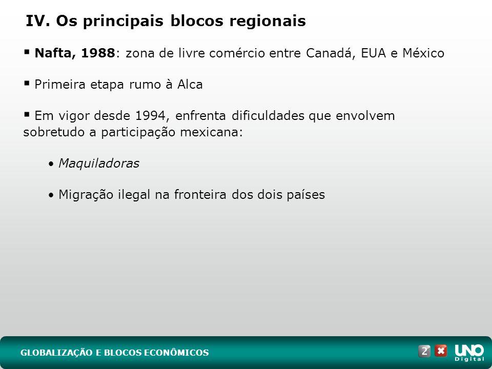 IV. Os principais blocos regionais GLOBALIZAÇÃO E BLOCOS ECONÔMICOS Nafta, 1988: zona de livre comércio entre Canadá, EUA e México Primeira etapa rumo