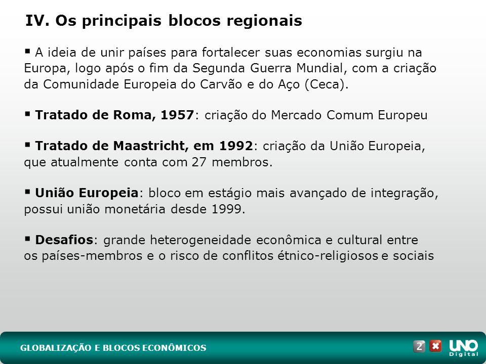 IV. Os principais blocos regionais GLOBALIZAÇÃO E BLOCOS ECONÔMICOS A ideia de unir países para fortalecer suas economias surgiu na Europa, logo após