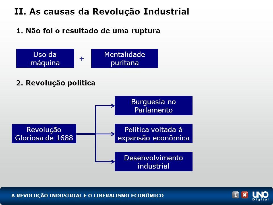 II. As causas da Revolução Industrial 1. Não foi o resultado de uma ruptura 2. Revolução política A REVOLUÇÃO INDUSTRIAL E O LIBERALISMO ECONÔMICO Uso