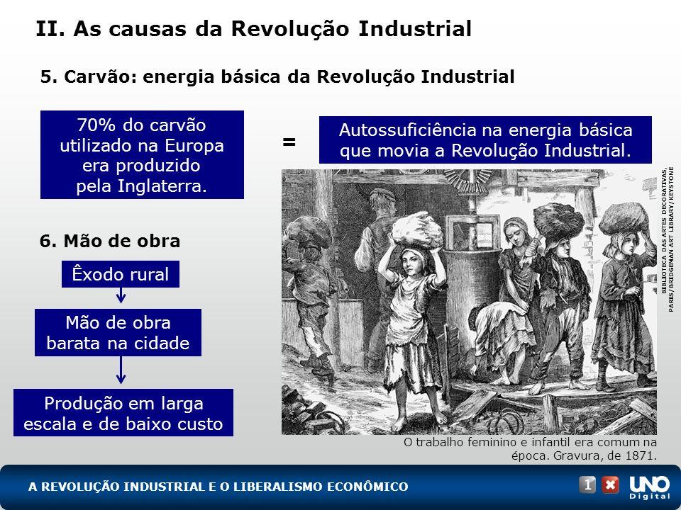 II. As causas da Revolução Industrial 5. Carvão: energia básica da Revolução Industrial A REVOLUÇÃO INDUSTRIAL E O LIBERALISMO ECONÔMICO 70% do carvão