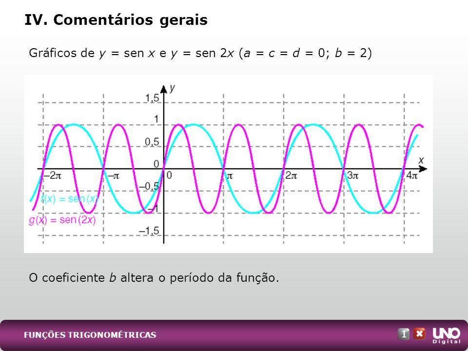 Gráficos de y = sen x e y = sen 2x (a = c = d = 0; b = 2) O coeficiente b altera o período da função. IV. Comentários gerais FUNÇÕES TRIGONOMÉTRICAS
