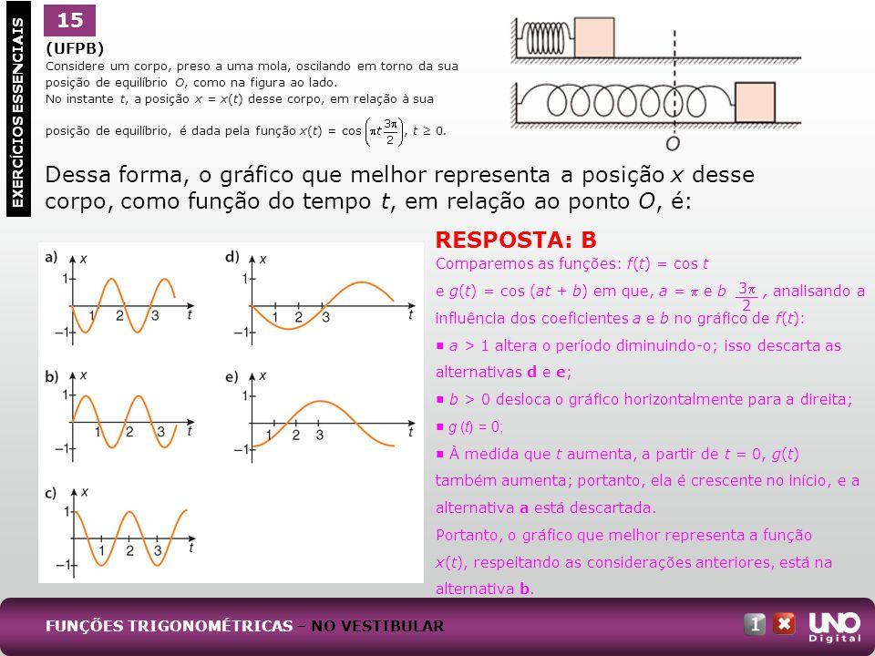 (UFPB) Considere um corpo, preso a uma mola, oscilando em torno da sua posição de equilíbrio O, como na figura ao lado. No instante t, a posição x = x