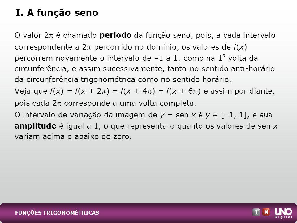 O valor 2 é chamado período da função seno, pois, a cada intervalo correspondente a 2 percorrido no domínio, os valores de f(x) percorrem novamente o