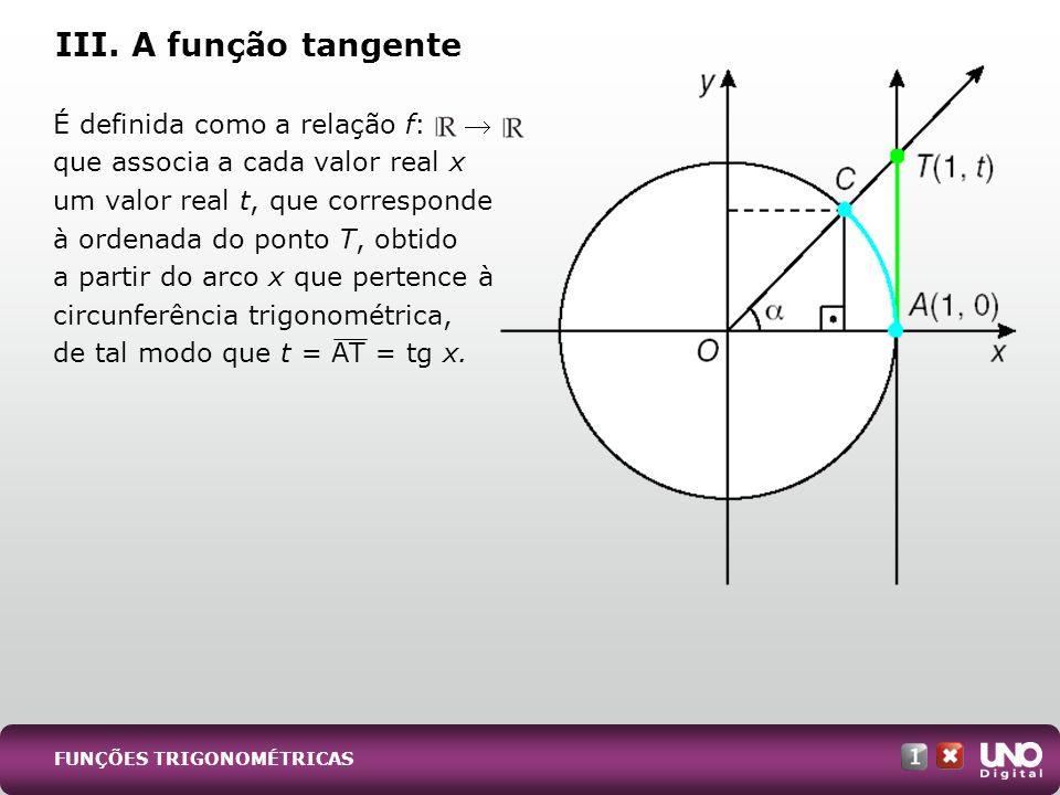É definida como a relação f: que associa a cada valor real x um valor real t, que corresponde à ordenada do ponto T, obtido a partir do arco x que per