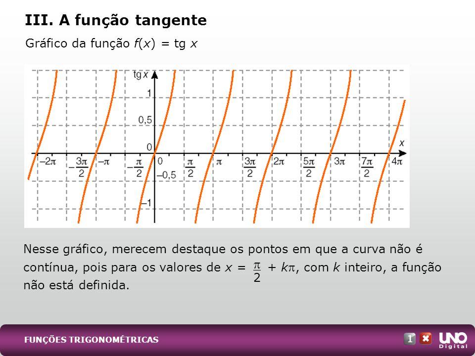 Nesse gráfico, merecem destaque os pontos em que a curva não é contínua, pois para os valores de x = + k, com k inteiro, a função não está definida. I