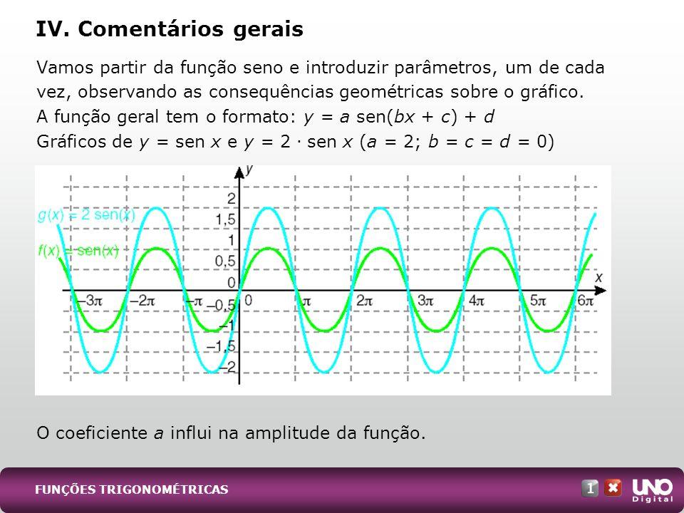 Vamos partir da função seno e introduzir parâmetros, um de cada vez, observando as consequências geométricas sobre o gráfico. A função geral tem o for