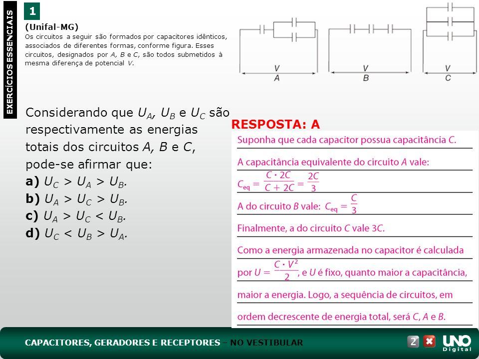 (Unifal-MG) Os circuitos a seguir são formados por capacitores idênticos, associados de diferentes formas, conforme figura. Esses circuitos, designado