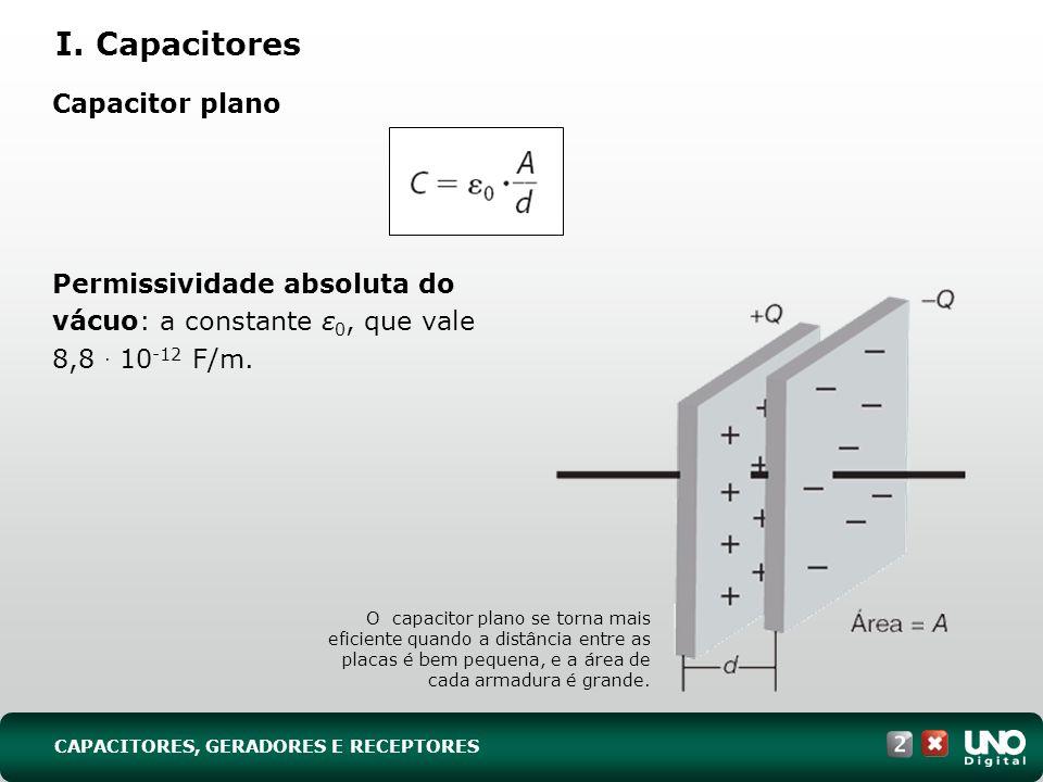 Capacitor plano Permissividade absoluta do vácuo: a constante ε 0, que vale 8,8. 10 -12 F/m. O capacitor plano se torna mais eficiente quando a distân