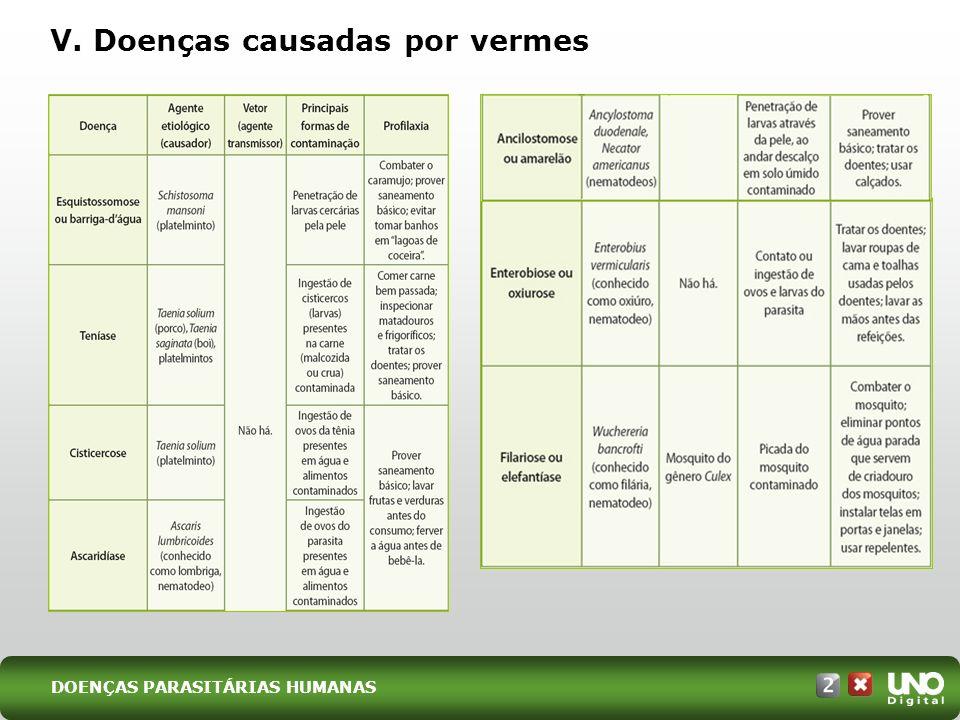 V. Doenças causadas por vermes DOENÇAS PARASITÁRIAS HUMANAS