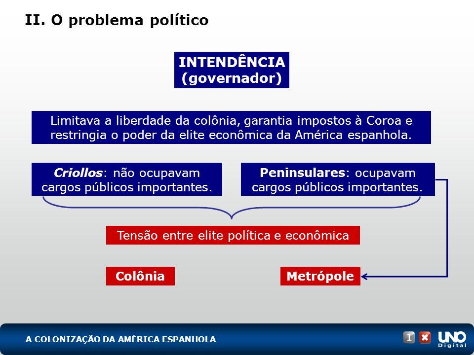 II. O problema político INTENDÊNCIA (governador) Limitava a liberdade da colônia, garantia impostos à Coroa e restringia o poder da elite econômica da