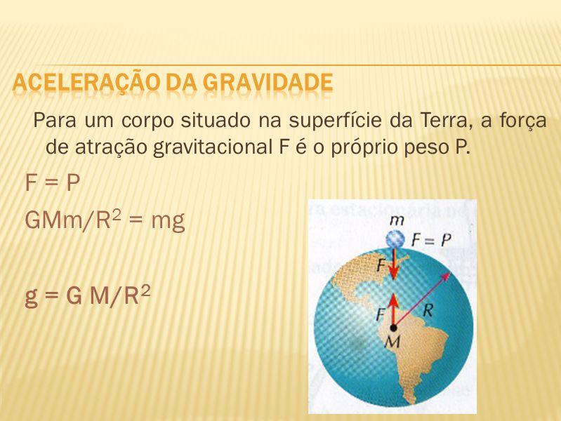 Para um corpo situado na superfície da Terra, a força de atração gravitacional F é o próprio peso P. F = P GMm/R 2 = mg g = G M/R 2