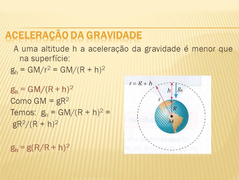 A uma altitude h a aceleração da gravidade é menor que na superfície: g h = GM/r 2 = GM/(R + h) 2 g h = GM/(R + h) 2 Como GM = gR 2 Temos: g h = GM/(R