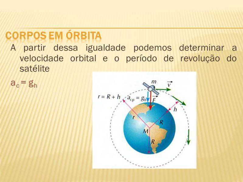 A partir dessa igualdade podemos determinar a velocidade orbital e o período de revolução do satélite a c = g h
