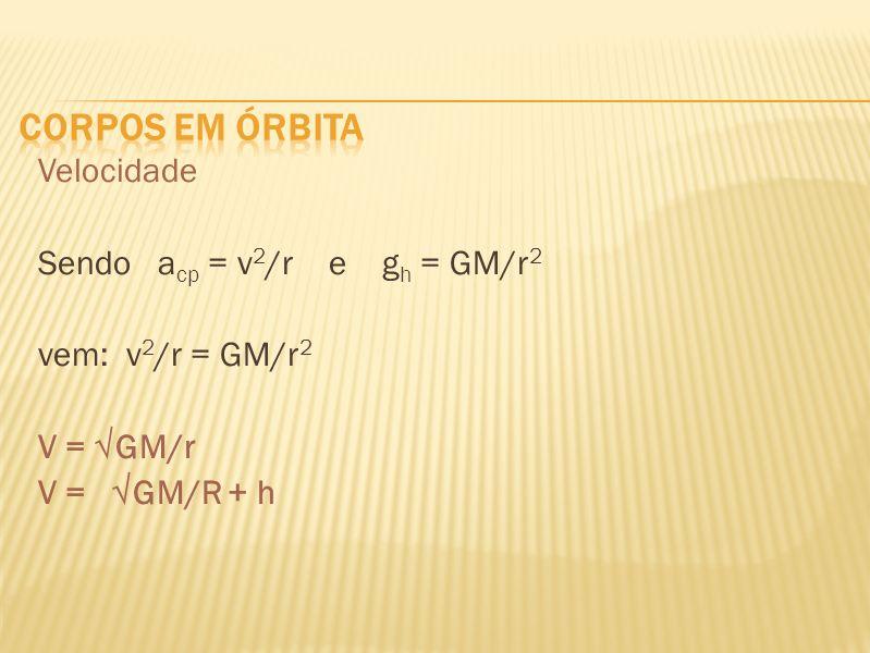 Velocidade Sendo a cp = v 2 /r e g h = GM/r 2 vem: v 2 /r = GM/r 2 V = GM/r V = GM/R + h