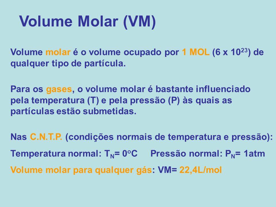 Volume Molar (VM) Volume molar é o volume ocupado por 1 MOL (6 x 10 23 ) de qualquer tipo de partícula. Para os gases, o volume molar é bastante influ