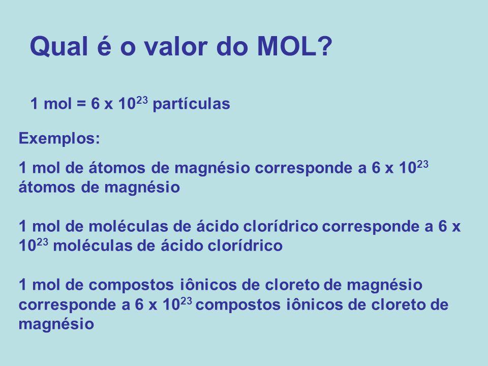 Qual é o valor do MOL? 1 mol = 6 x 10 23 partículas Exemplos: 1 mol de átomos de magnésio corresponde a 6 x 10 23 átomos de magnésio 1 mol de molécula