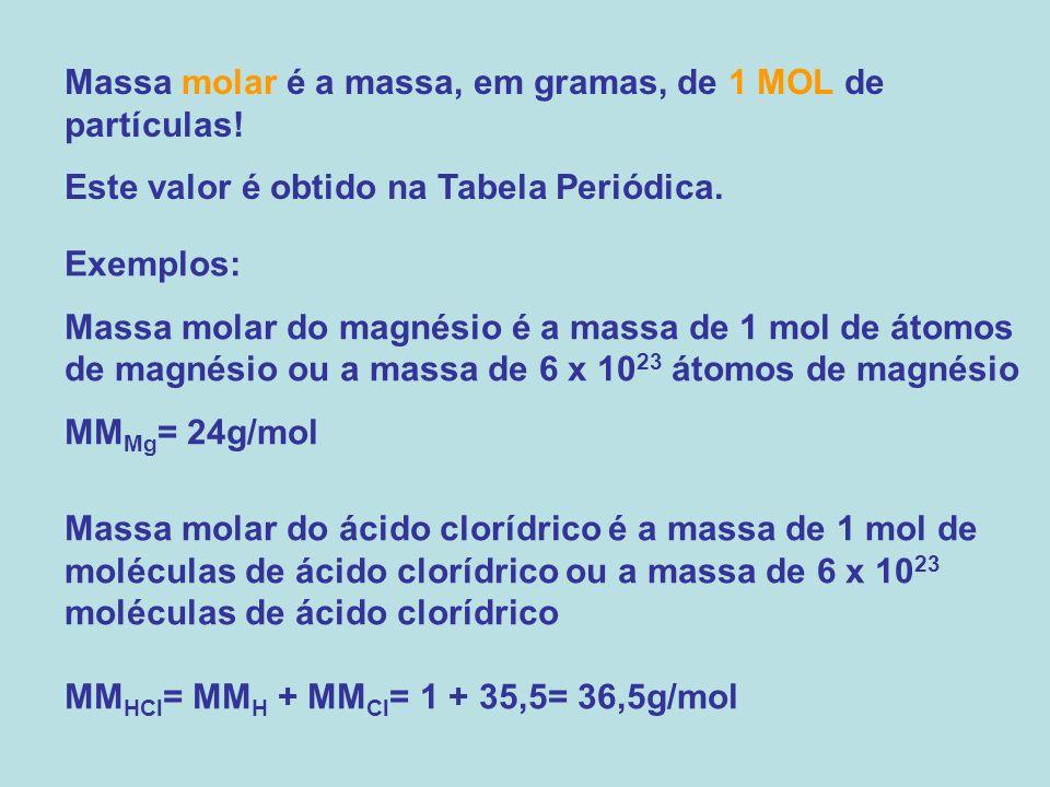 Massa molar é a massa, em gramas, de 1 MOL de partículas! Este valor é obtido na Tabela Periódica. Exemplos: Massa molar do magnésio é a massa de 1 mo