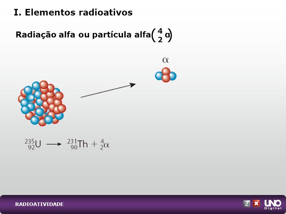 Radiação alfa ou partícula alfa α I. Elementos radioativos 4242 ( ) RADIOATIVIDADE