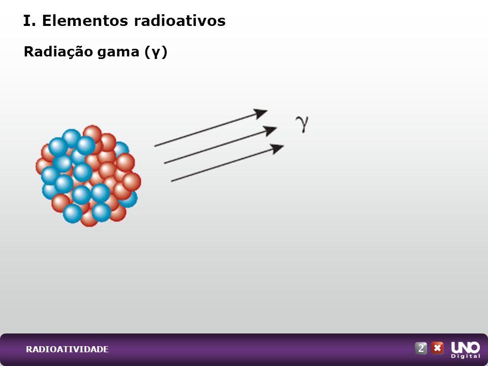 Radiação gama (γ) I. Elementos radioativos RADIOATIVIDADE