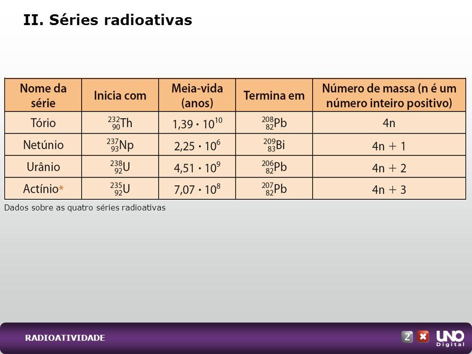 II. Séries radioativas Dados sobre as quatro séries radioativas RADIOATIVIDADE