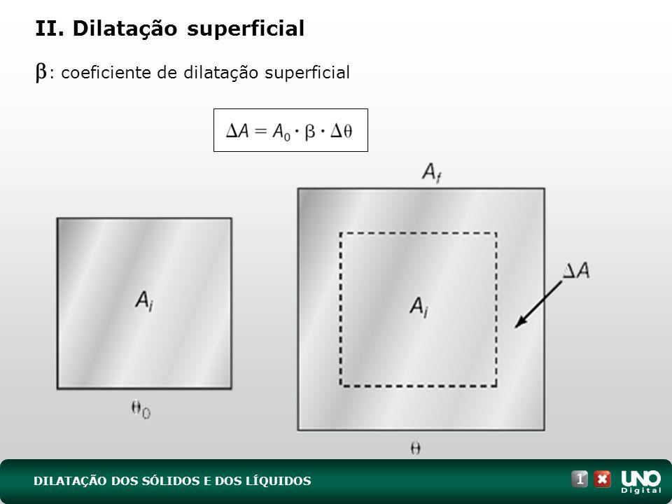 II. Dilatação superficial : coeficiente de dilatação superficial DILATAÇÃO DOS SÓLIDOS E DOS LÍQUIDOS