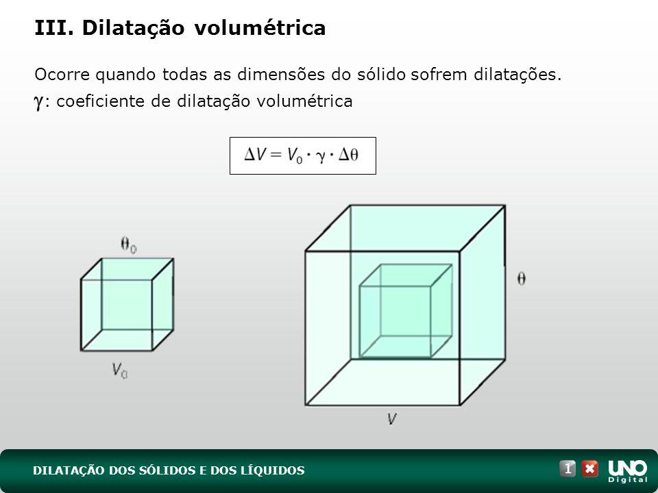 III.Dilatação volumétrica Ocorre quando todas as dimensões do sólido sofrem dilatações.