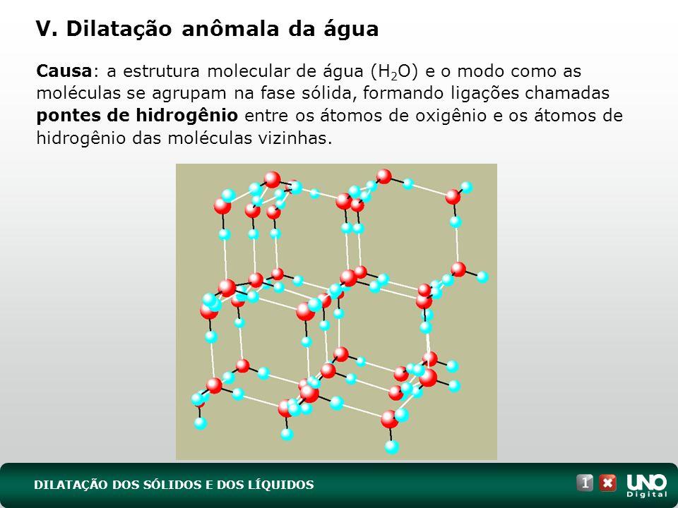 Causa: a estrutura molecular de água (H 2 O) e o modo como as moléculas se agrupam na fase sólida, formando ligações chamadas pontes de hidrogênio entre os átomos de oxigênio e os átomos de hidrogênio das moléculas vizinhas.