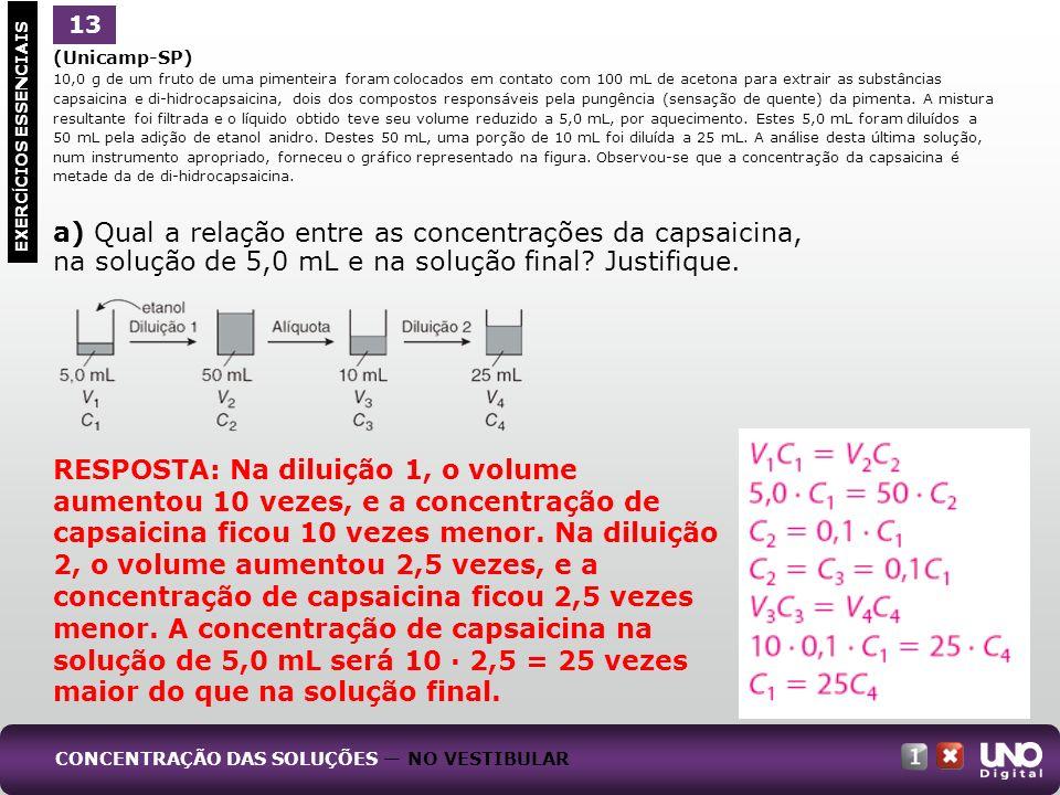 b) Identifique o triângulo que corresponde à capsaicina e o triângulo que corresponde à di-hidrocapsaicina.