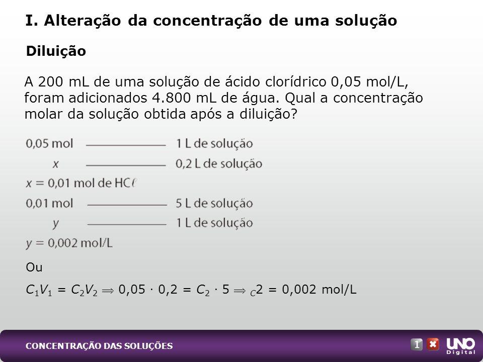 Pode ser obtido pela retirada do solvente por evaporação.
