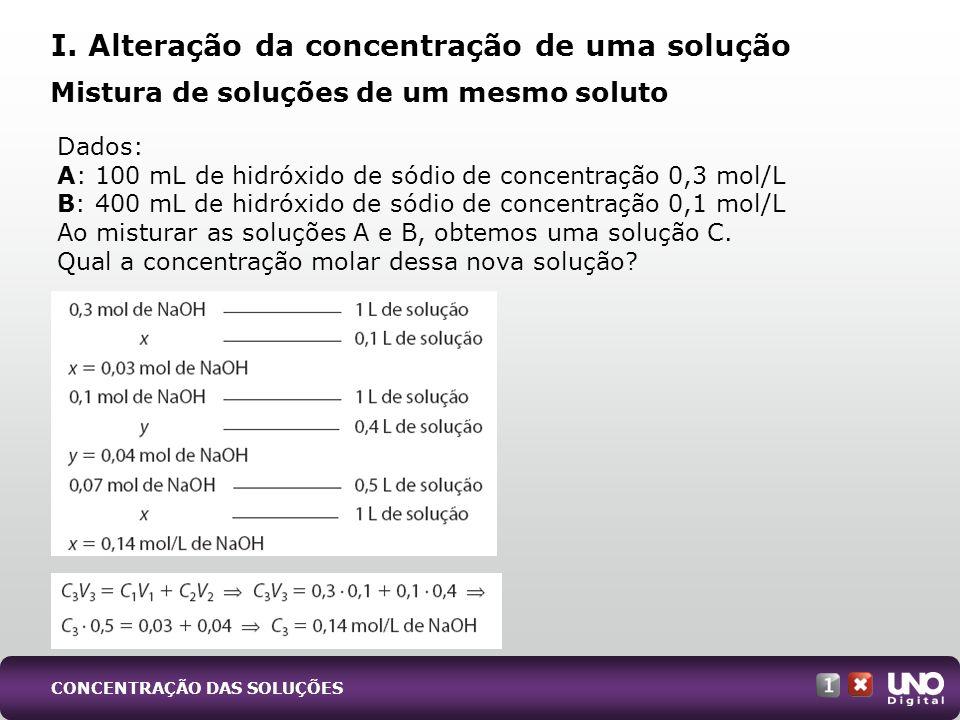 Análise volumétrica Para determinar a concentração de uma solução de hidróxido de sódio, um analista retirou uma amostra de 20 mL dessa concentração e titulou-a com ácido clorídrico.