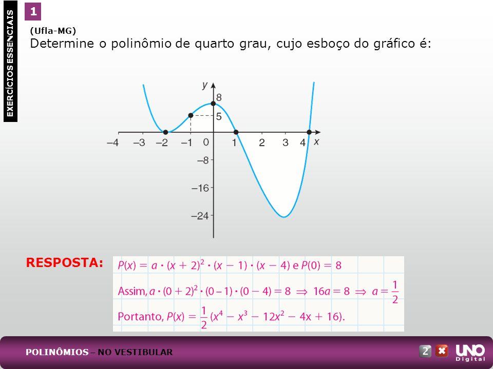 (Ufla-MG) Determine o polinômio de quarto grau, cujo esboço do gráfico é: 1 POLINÔMIOS NO VESTIBULAR EXERC Í CIOS ESSENCIAIS RESPOSTA: