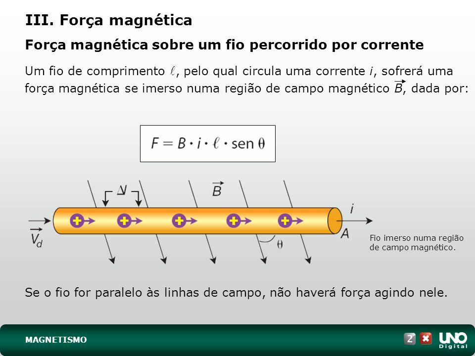 Força magnética sobre um fio percorrido por corrente Um fio de comprimento, pelo qual circula uma corrente i, sofrerá uma força magnética se imerso nu