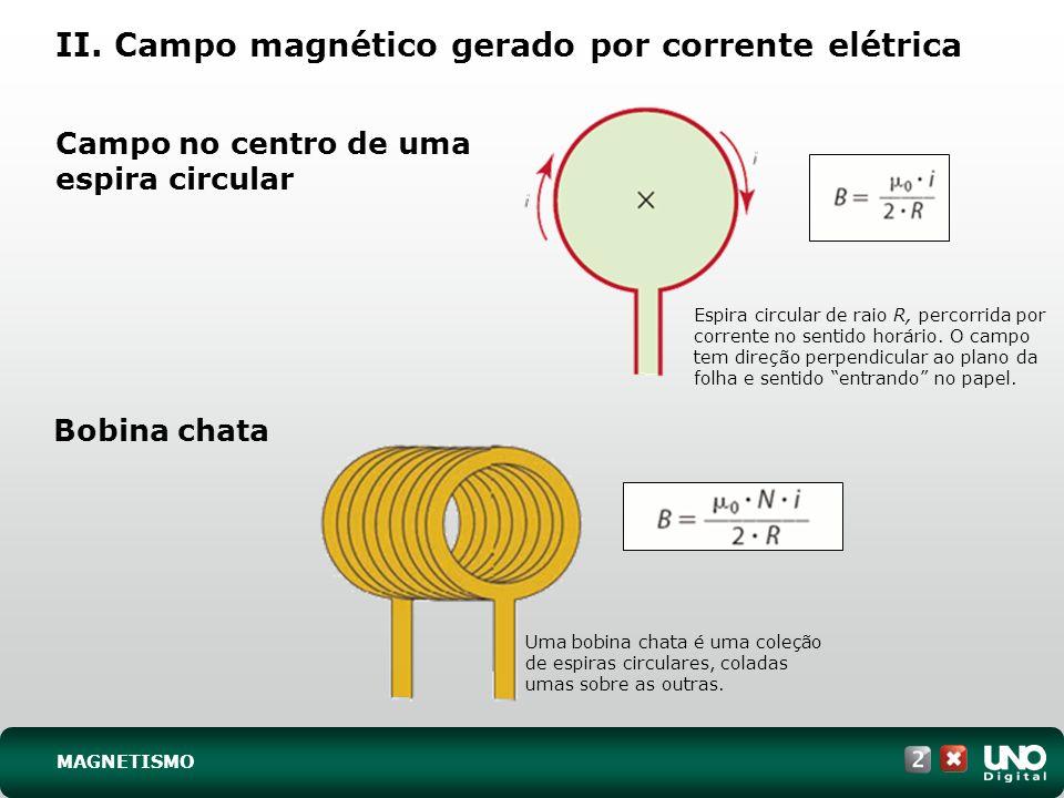 Campo no centro de uma espira circular Bobina chata II. Campo magnético gerado por corrente elétrica MAGNETISMO Espira circular de raio R, percorrida